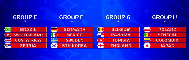 Squads for World Cup 2018 Groups A-H