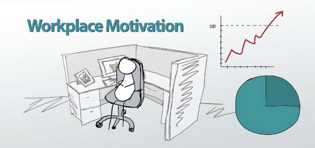 Guide to Understanding Motivation