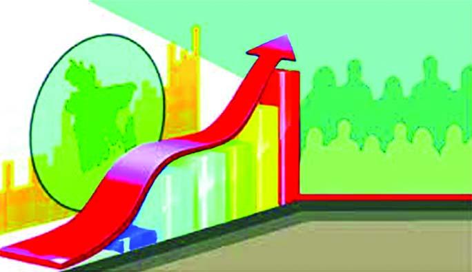 Economy Amazing Bangladesh