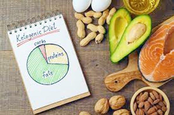 Benefits & risks of Ketogenic diet